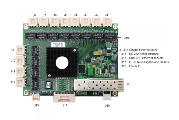 DSC Epsilon-12G2 Board Layout