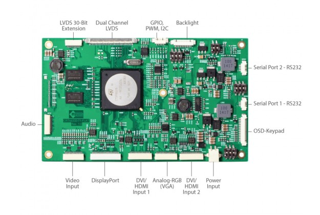 eCOUNT CRTtoLCD-71-LP board layout