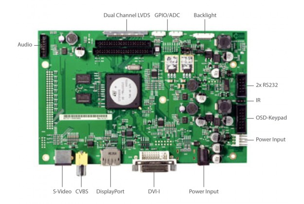 eCOUNT CRTtoLCD-71 board layout
