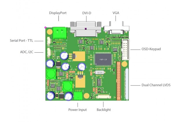 eCOUNT CRTtoLCD-62 board layout