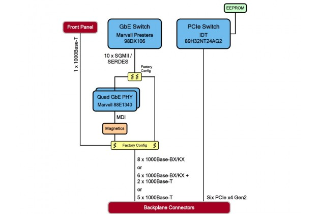 Aitech C691 block diagram