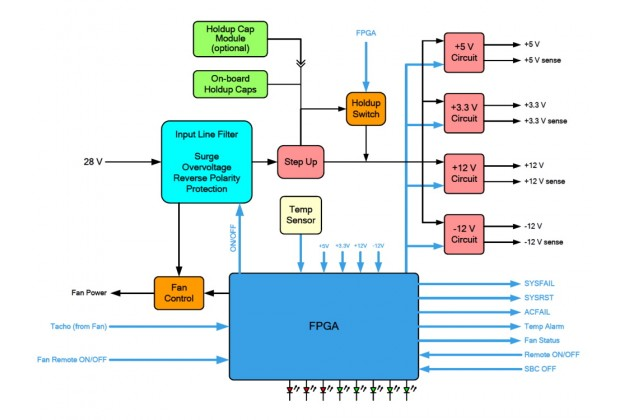 Aitech P228 block diagram