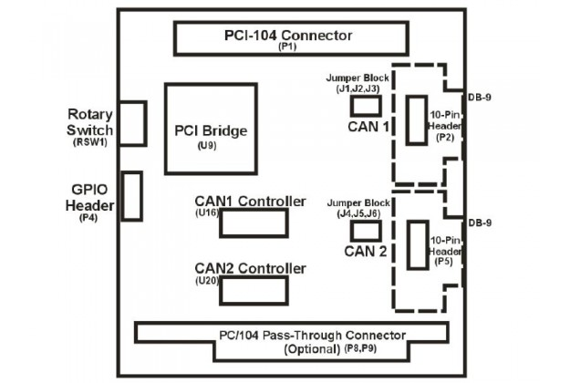 Connect Tech CANpro/104-Plus Opto - Dual CAN Ports on PC/104-Plus