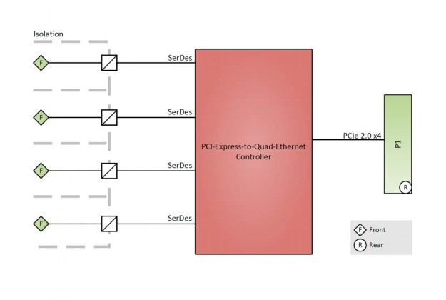 MEN G211F block diagram